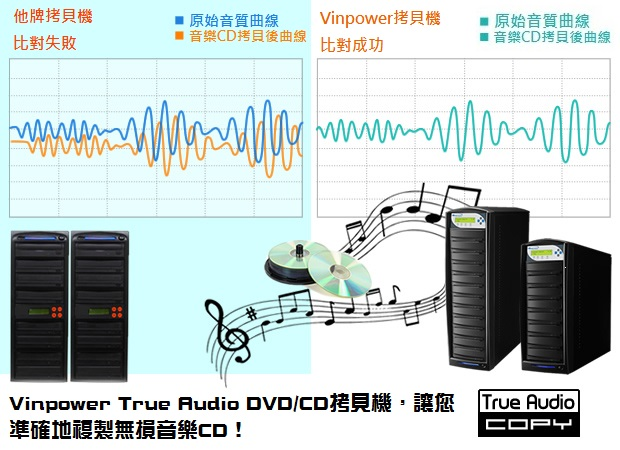 TrueAudio_CD_TW