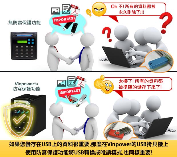 USB-is-safe-TW